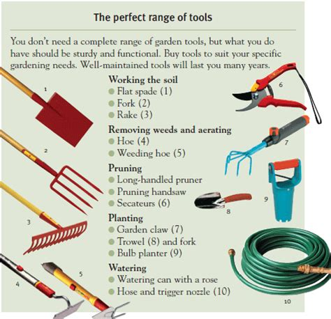gardening tools list with pictures images gardening tools list with pictures and their uses