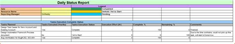daily status template 6 daily status report template bookletemplate org
