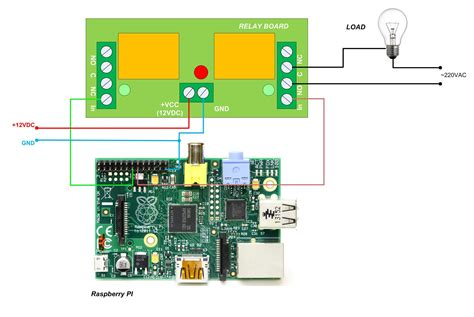 Relay Board For Raspberry Pi 3 Channel relay board 12v 2 channels for raspberry pi arduino pic avr