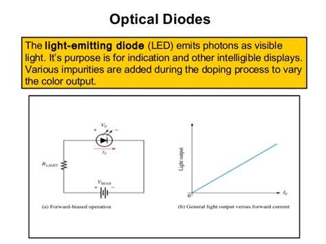 light emitting diode bias l5 special purpose diodes