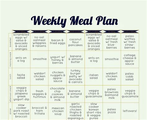 food diet plan pin by blanchette on get in my belly