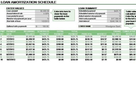 Loan Amortization Calculator Excel Template by Loan Amortization Schedule Pankajmadhav Amortization Schedule Schedule