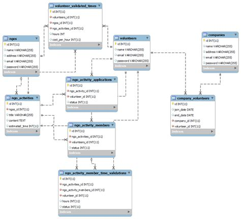 database schema enter image description here mysql database design