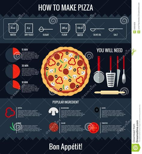 how to make it how to make pizza infographic stock vector image 50664836