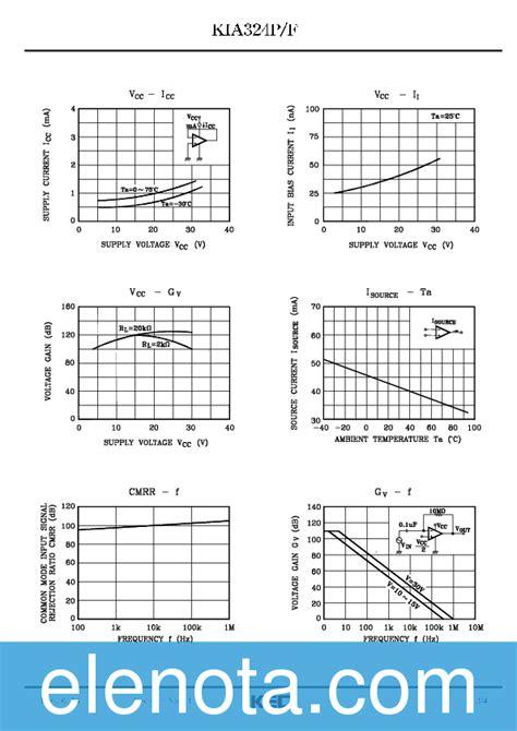 Kec Kia324p kia324p datasheet pdf 324 kb kec pobierz z elenota pl