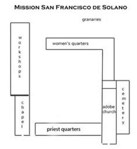 mission santa clara de asis floor plan 28 mission santa cruz floor plan california mission santa