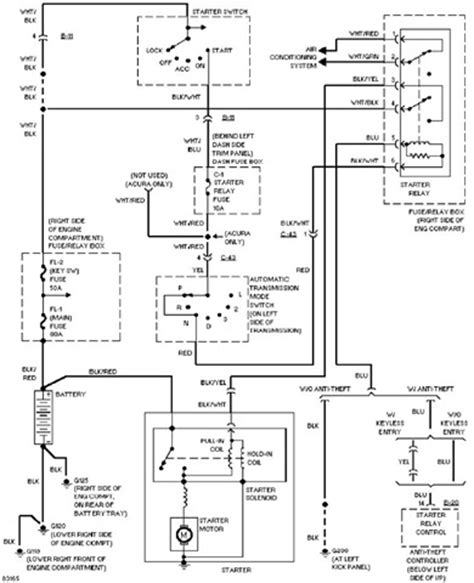 integra radio wiring harness diagram color code integra