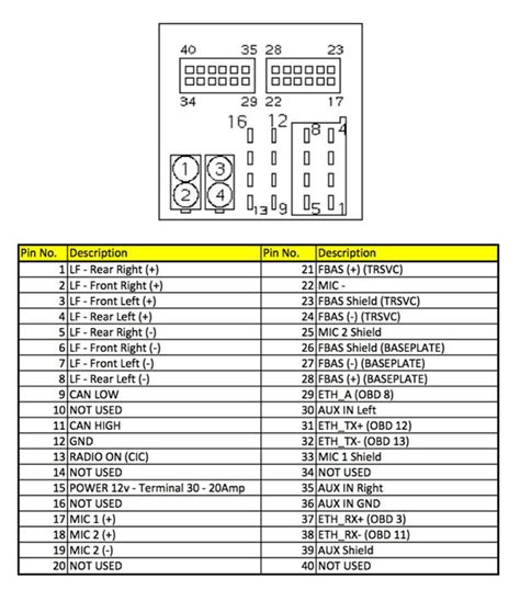 wiring diagrams obd2 cables wiring free engine image for