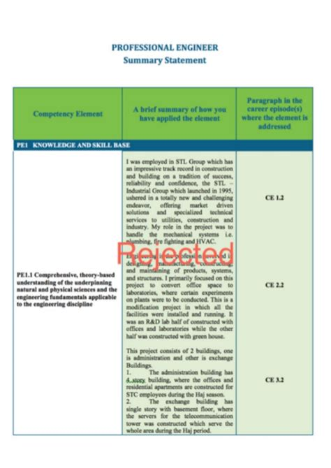 Cdr Report Professional Engineer Rejected Sle