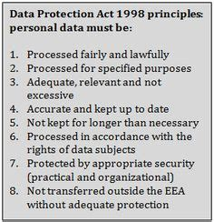 data protection act 1998 section 7 the data protection act poster ict and computing posters