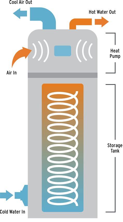 interstate trailer wiring diagram honda valkyrie