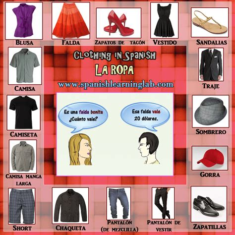 say pattern in spanish describing clothes in spanish and asking how much