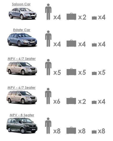 Car Types by Vehicle Types Gemini Cars