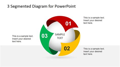 4 step segmented circular diagrams for powerpoint slidemodel 3 step sphere inside a circular diagram with petals
