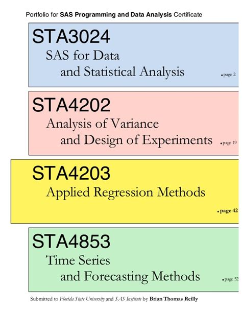 design of experiment dataset sas programming and data analysis portfolio btreilly