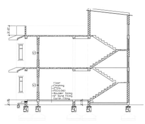 Narrow Lot Duplex Plans whe reports