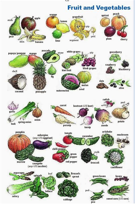 a z name that fruit and vegetable books fruit and vegetables
