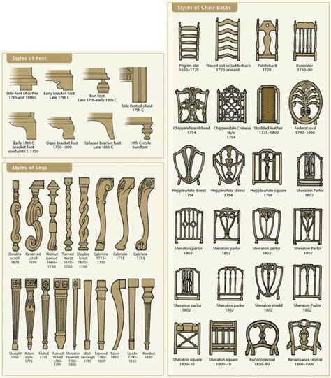 different names for couches best 25 victorian furniture ideas on pinterest