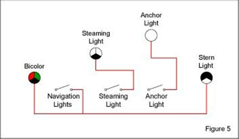 navigation light switching  vessels   meters