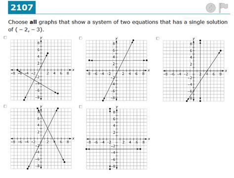 pattern variables a and b lssd sba sles grade 8 math