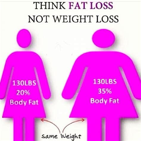 Lose weight after h pylori