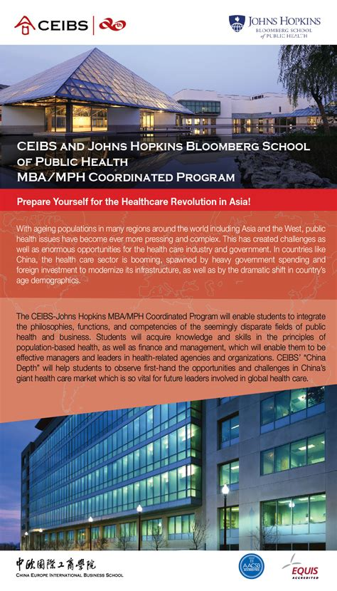 Mba Mph Program In Health Management by Master Degree In Health Programs Todayequity24
