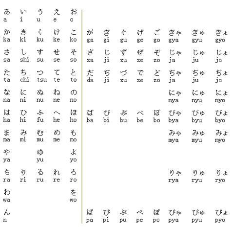 Guarantee Letter In Japanese Translation nihongo shoho en espa 241 ol hiragana silabario completo