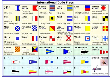 boat flags chart official marine signal flag chart google search boat