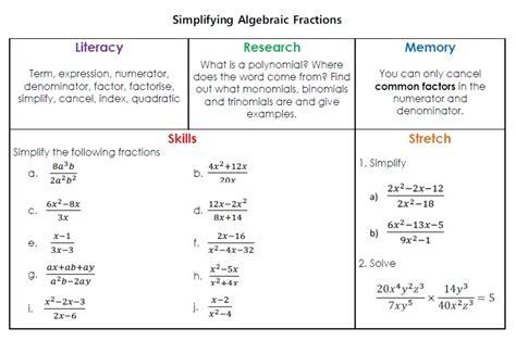 Simplify Algebraic Expressions Worksheet by Worksheet On Simplifying Algebraic Fractions Simplifying