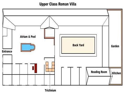 ancient roman villa floor plan roman villa floor plan ancient roman villa layout roman