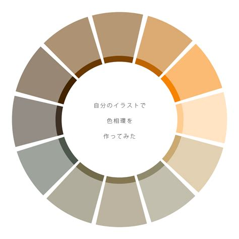 earth tones color wheel meme blank by mahohaku on deviantart