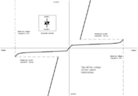 bidirectional diode wiki diac tutorial electrical engineering