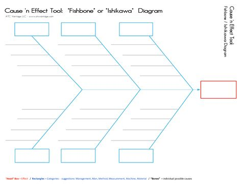 fishbone analysis diagram fishbone diagram template sanjonmotel