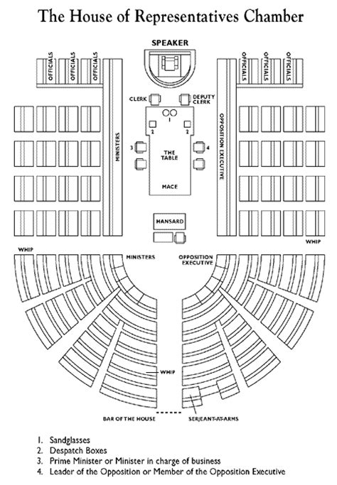 house of reps seating plan diagram of chamber parliament of australia