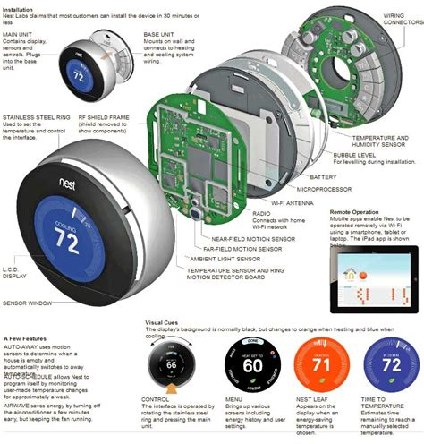 nest learning thermostat wiring diagram free