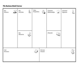 business model canvas template beepmunk