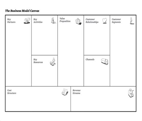 creating a business model template business model canvas template beepmunk