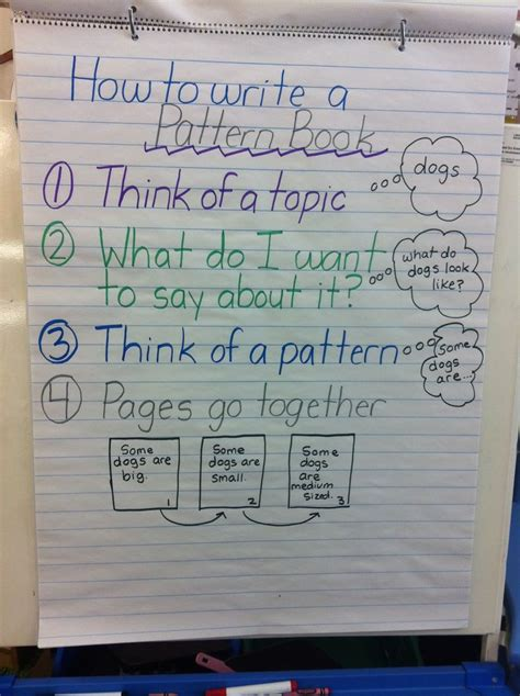 writing pattern books kindergarten anchor chart for writing pattern books writing unit 4