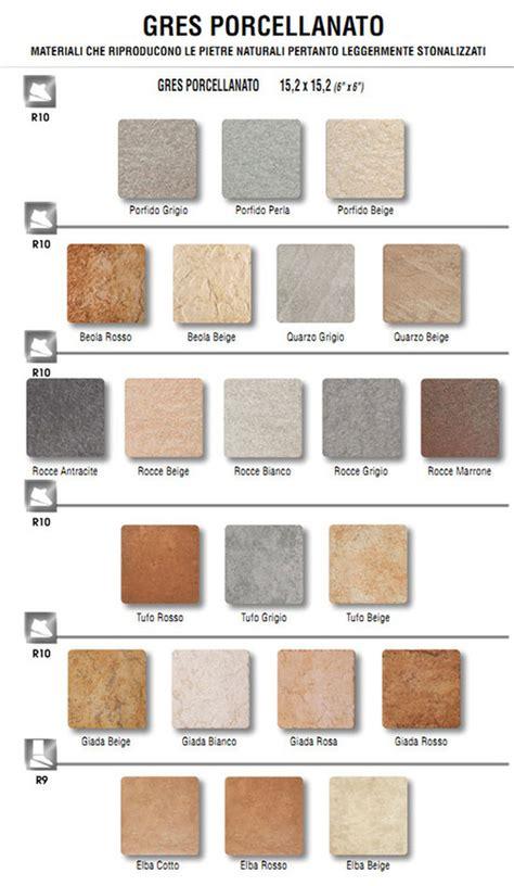 piastrelle per terrazzo esterno mattonelle per terrazzo esterno prezzi