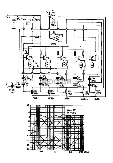 integrated circuit equalizer equalizer circuit audio circuits next gr