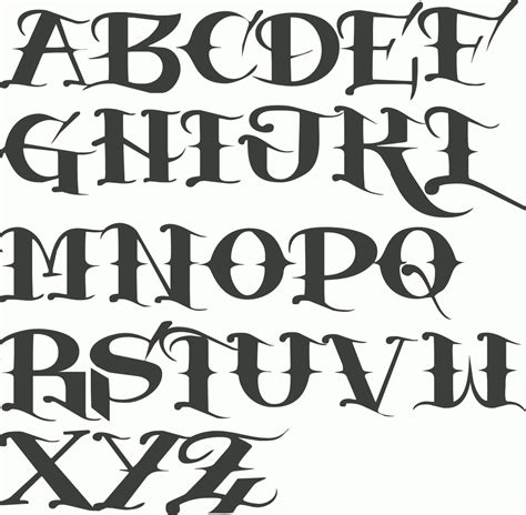 the gallery for gt old english font letter c english alphabet written in graffiti fancy old english