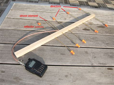 listening to satellites with a yagi antenna make diy projects how tos electronics