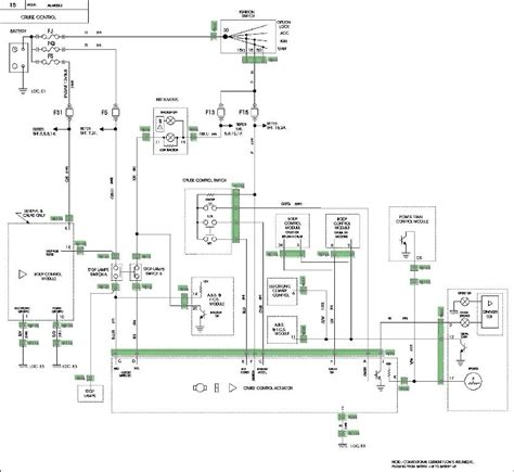 vt commodore cruise wiring diagram vt wiring