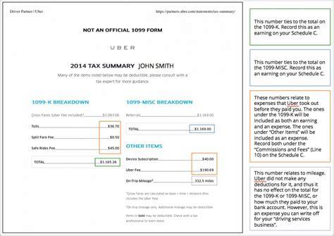 Resume Sheet Definition 1099 Misc Form Definition Form Resume Exles Rgpxvw4zwq