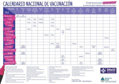 Calendario B Nacional 2015 Logros En Salud 2003 2015 Cristina Fernandez De Kirchner