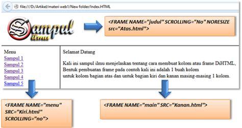cara membuat index html cara membuat kolom atau frame di html sul ilmu