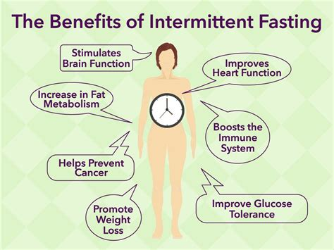 fasting benefits intermittent fasting what are the benefits dr