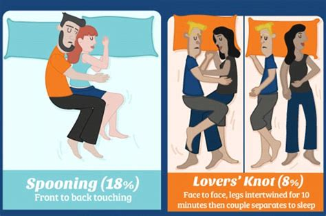 most comfortable position for real here s what your sleep position says about your