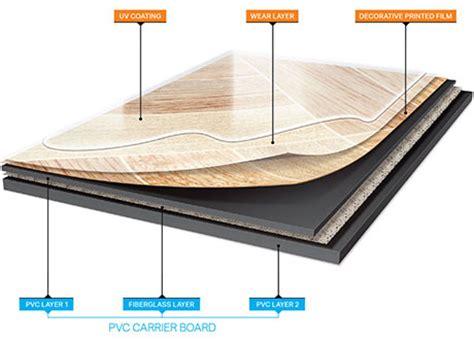 vinyl flooring basics what you need to
