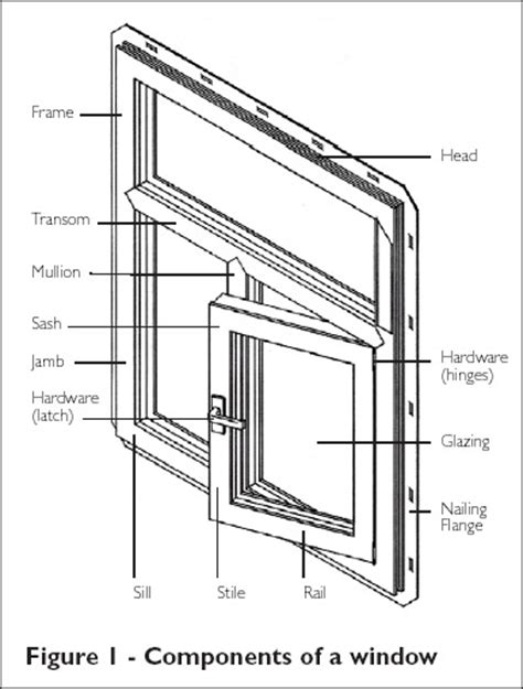 window framing diagram jenny martin design windows